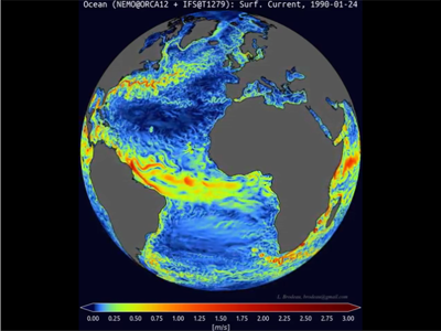 Coupled Atmosphere-Ocean Simulations